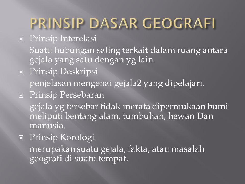 PRINSIP DASAR GEOGRAFI