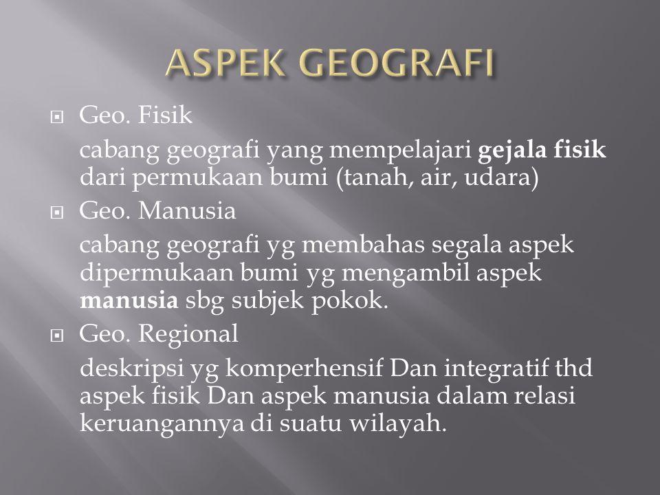 ASPEK GEOGRAFI Geo. Fisik
