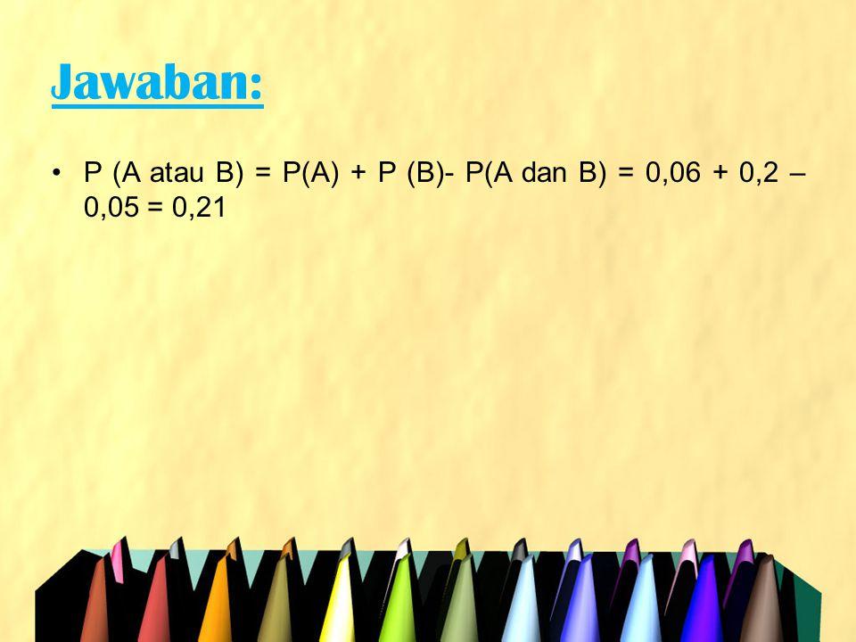 Jawaban: P (A atau B) = P(A) + P (B)- P(A dan B) = 0,06 + 0,2 – 0,05 = 0,21