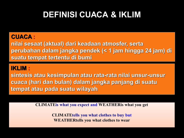DEFINISI CUACA & IKLIM CUACA :