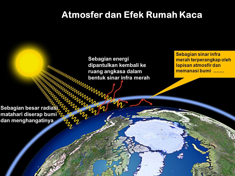 Atmosfer dan Efek Rumah Kaca
