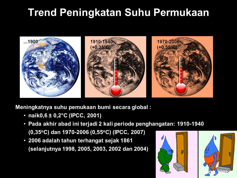 Trend Peningkatan Suhu Permukaan