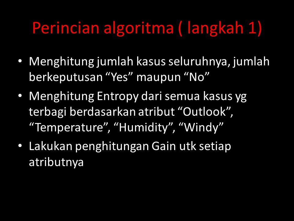 Perincian algoritma ( langkah 1)