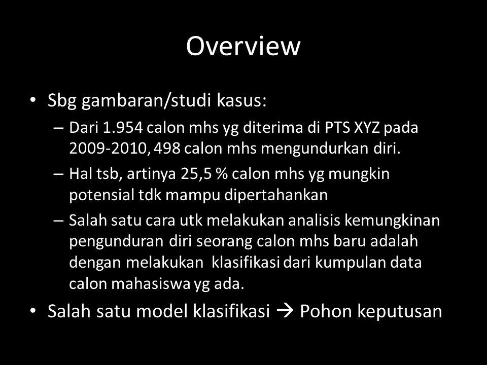 Overview Sbg gambaran/studi kasus: