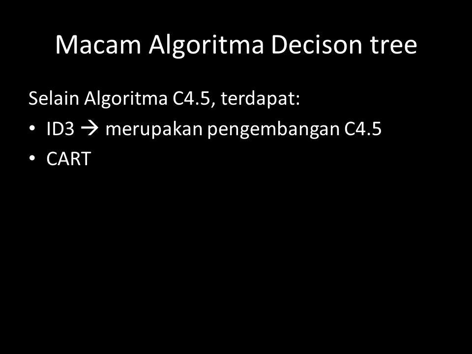 Macam Algoritma Decison tree