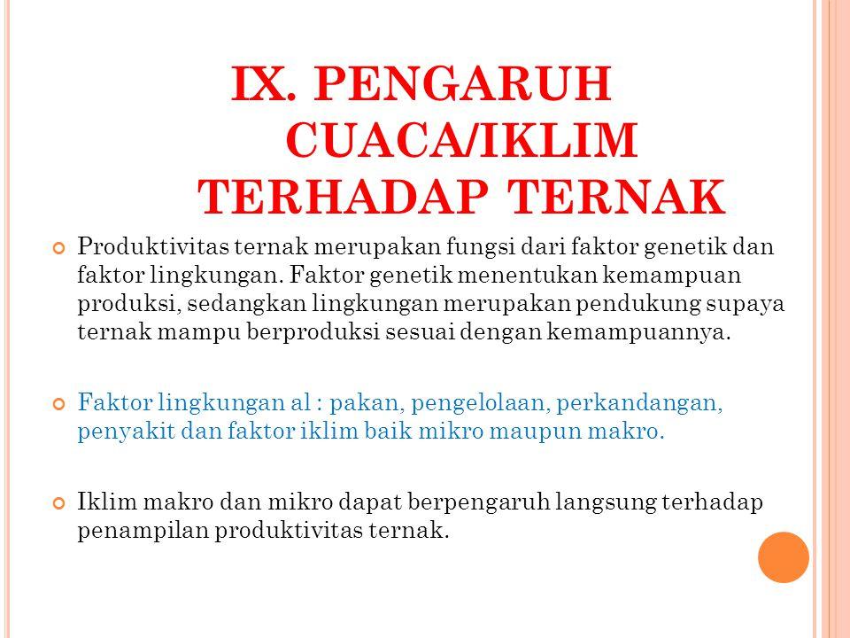 IX. PENGARUH CUACA/IKLIM TERHADAP TERNAK