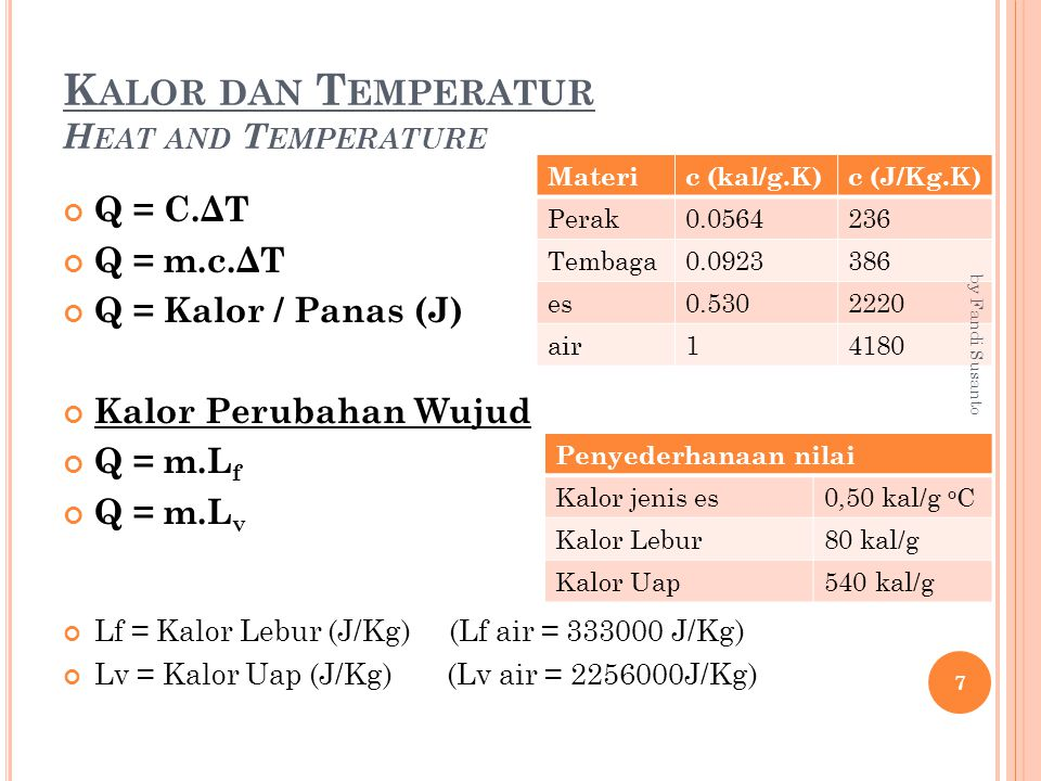 Kalor dan Temperatur Heat and Temperature