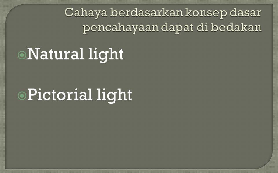 Cahaya berdasarkan konsep dasar pencahayaan dapat di bedakan