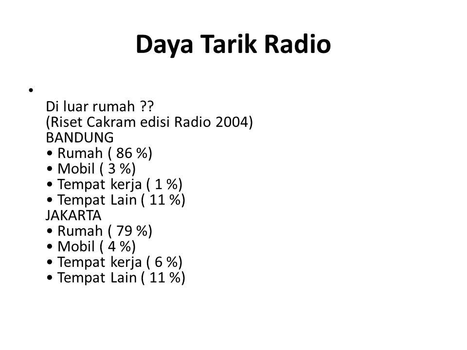 Daya Tarik Radio