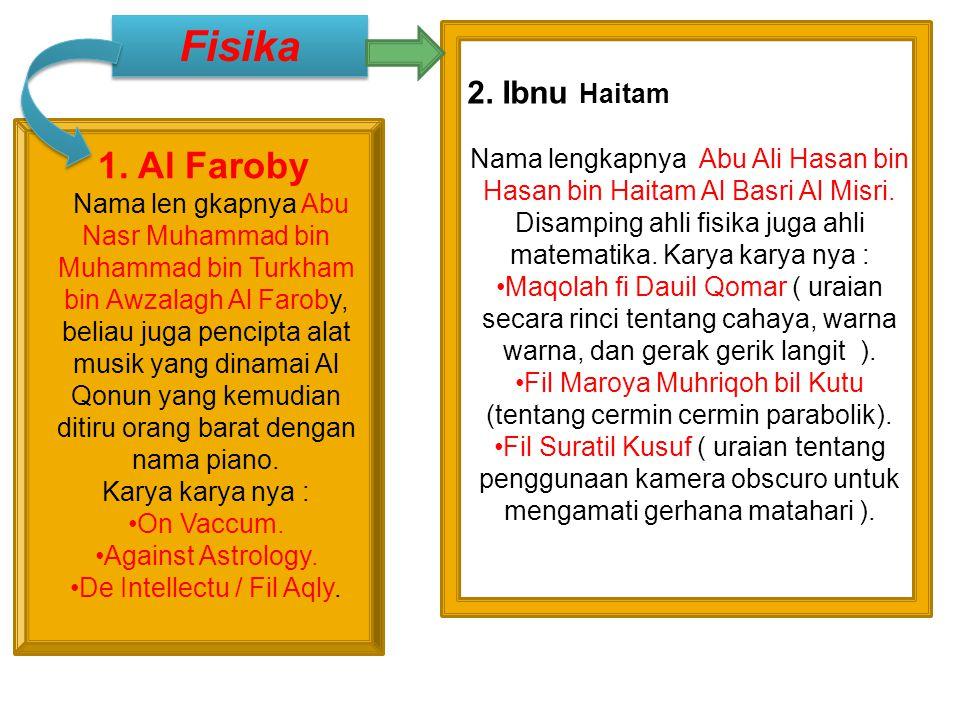 Fisika 2. Ibnu Haitam.