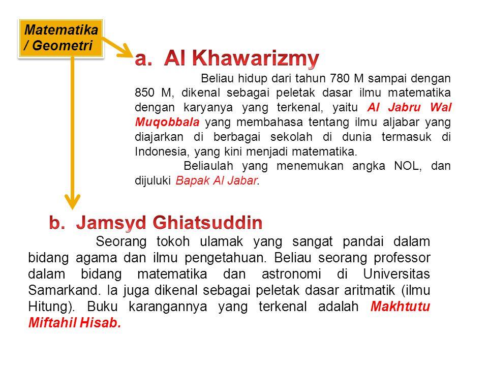 a. Al Khawarizmy b. Jamsyd Ghiatsuddin Matematika / Geometri