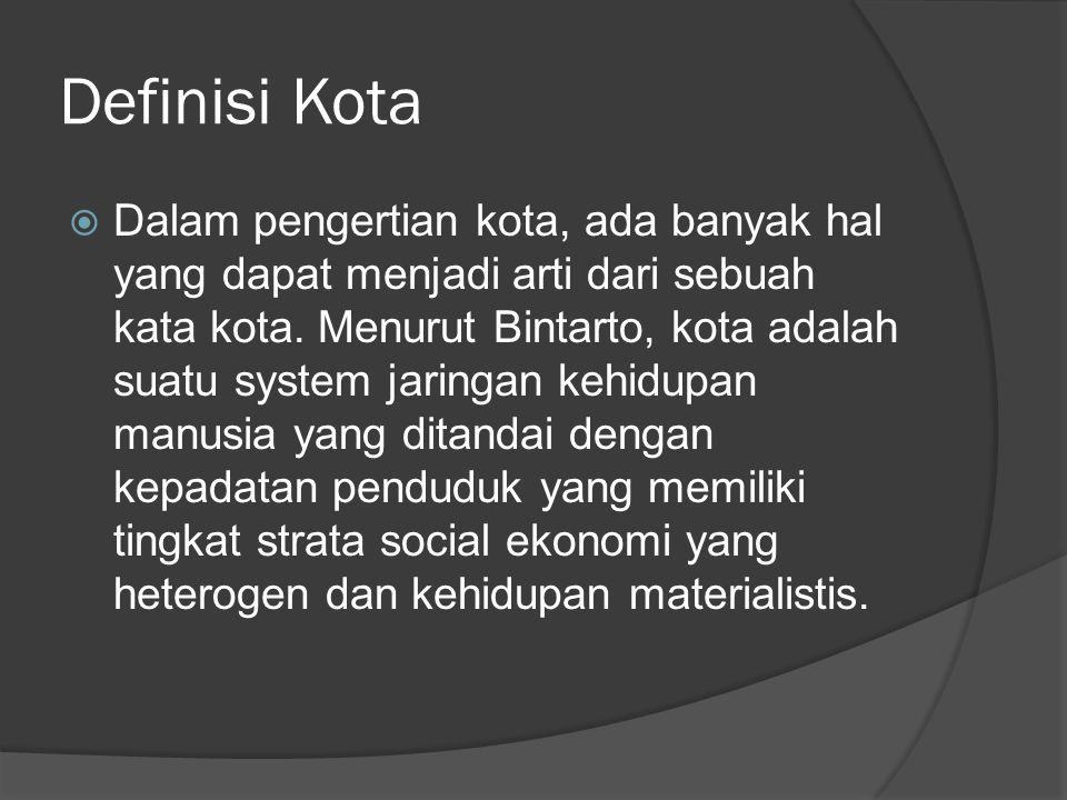 Definisi Kota