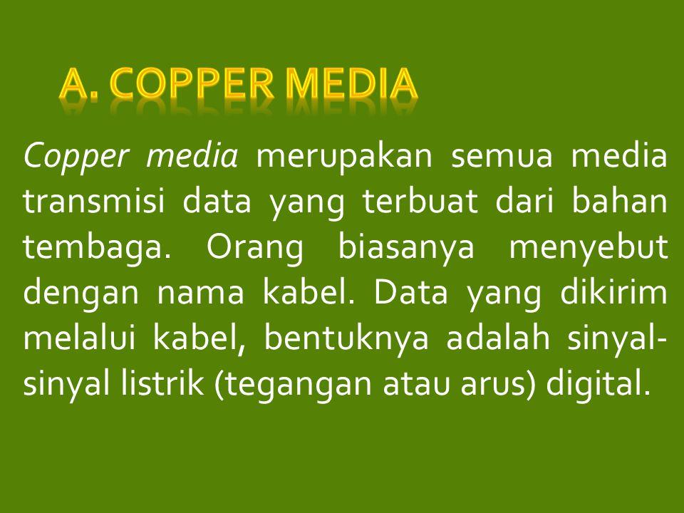 A. Copper Media