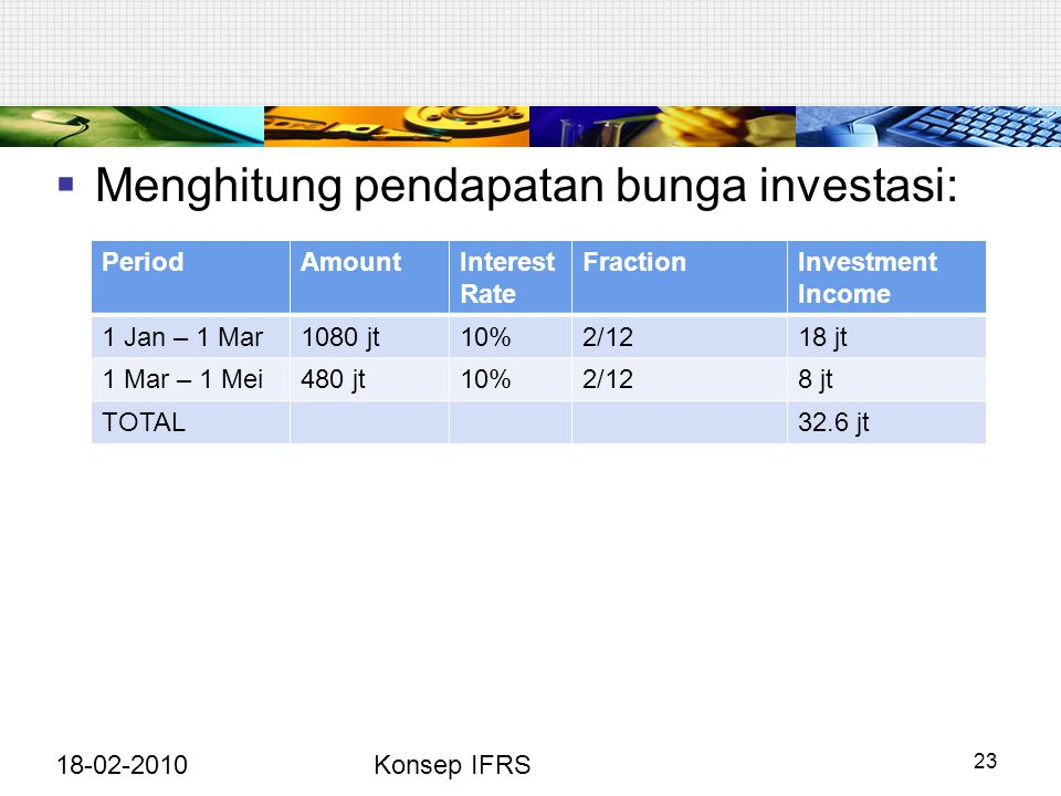 Menghitung pendapatan bunga investasi: