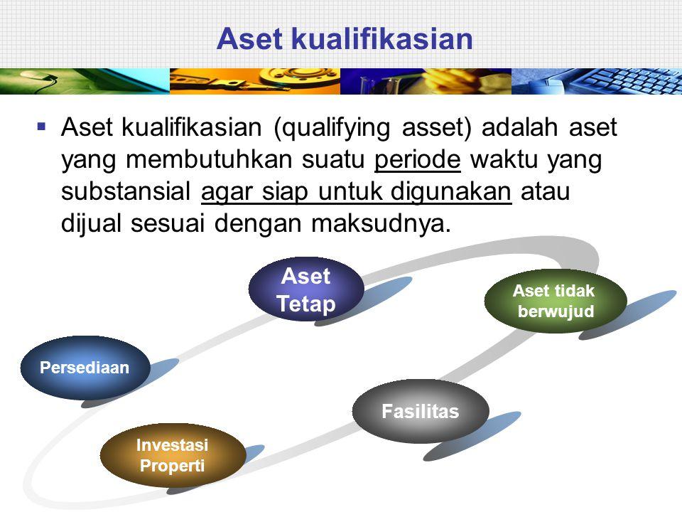Aset kualifikasian