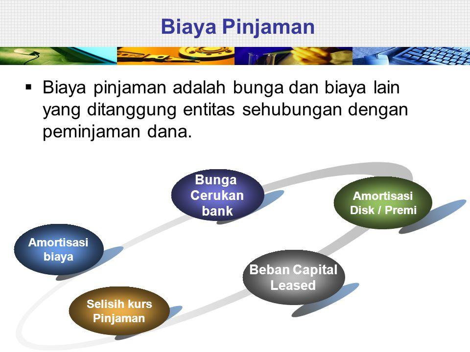 Biaya Pinjaman Biaya pinjaman adalah bunga dan biaya lain yang ditanggung entitas sehubungan dengan peminjaman dana.