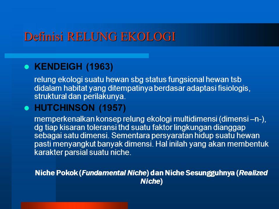 Definisi RELUNG EKOLOGI