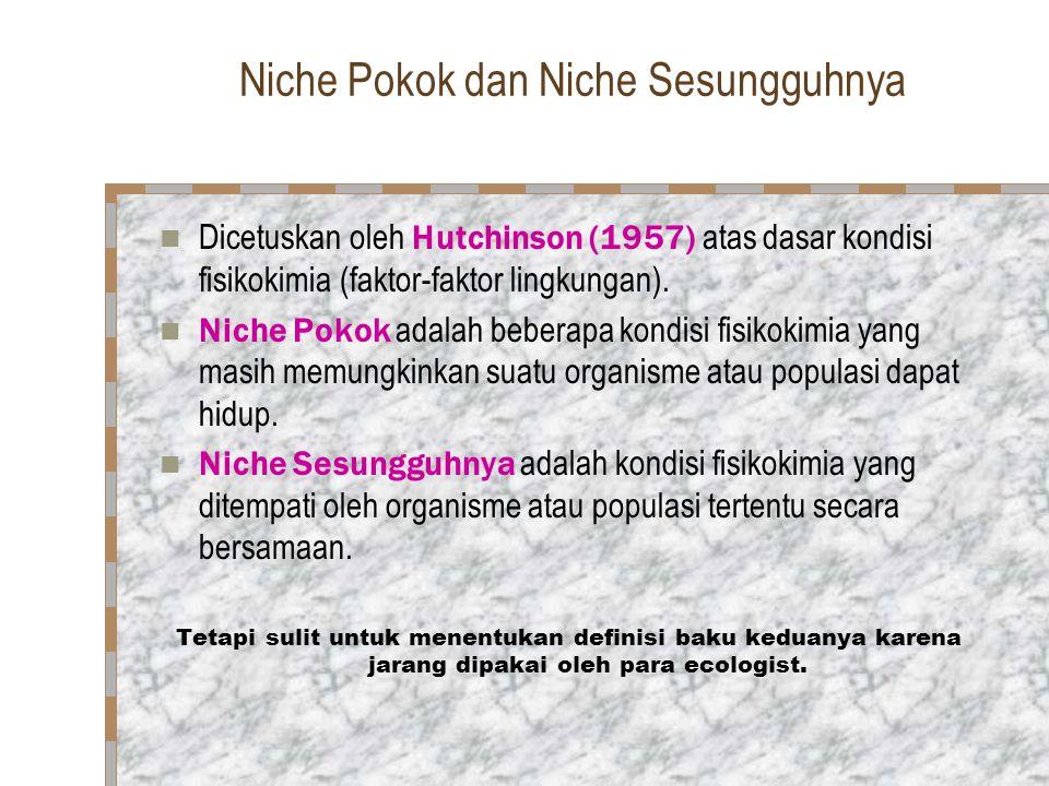Niche Pokok dan Niche Sesungguhnya