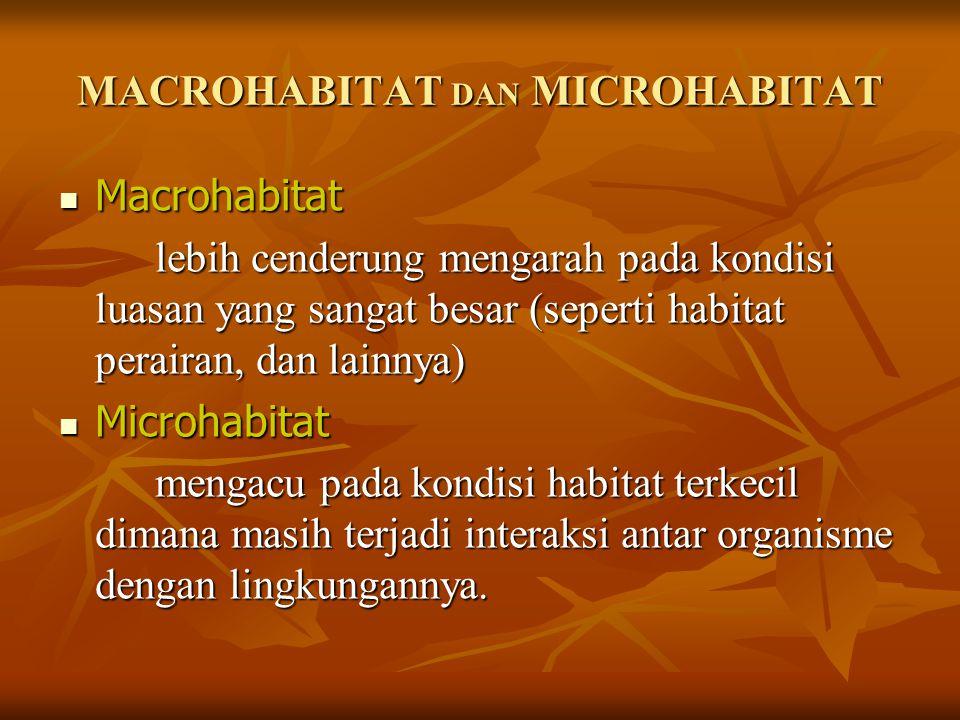 MACROHABITAT DAN MICROHABITAT