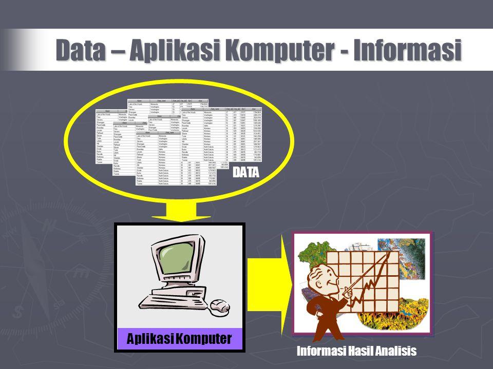 Data – Aplikasi Komputer - Informasi