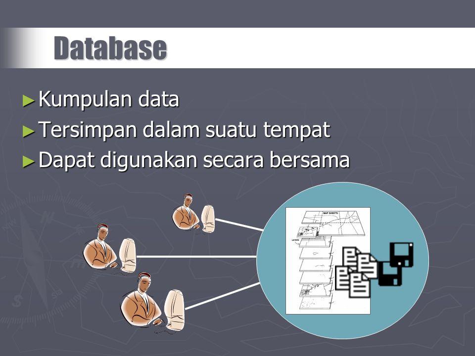 Database Kumpulan data Tersimpan dalam suatu tempat