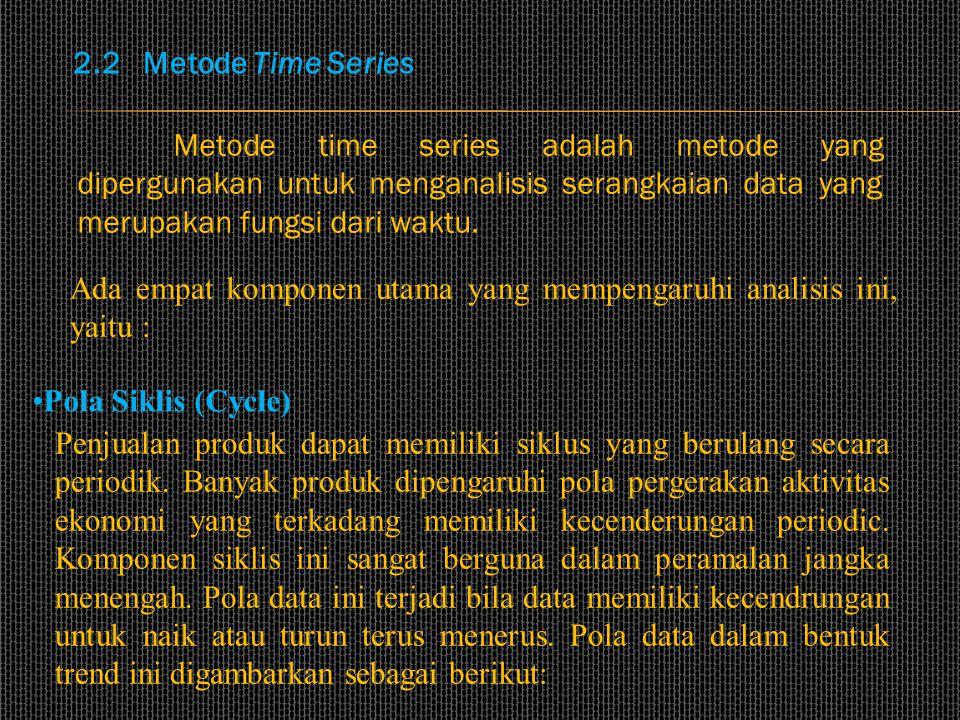 2.2 Metode Time Series Metode time series adalah metode yang dipergunakan untuk menganalisis serangkaian data yang merupakan fungsi dari waktu.
