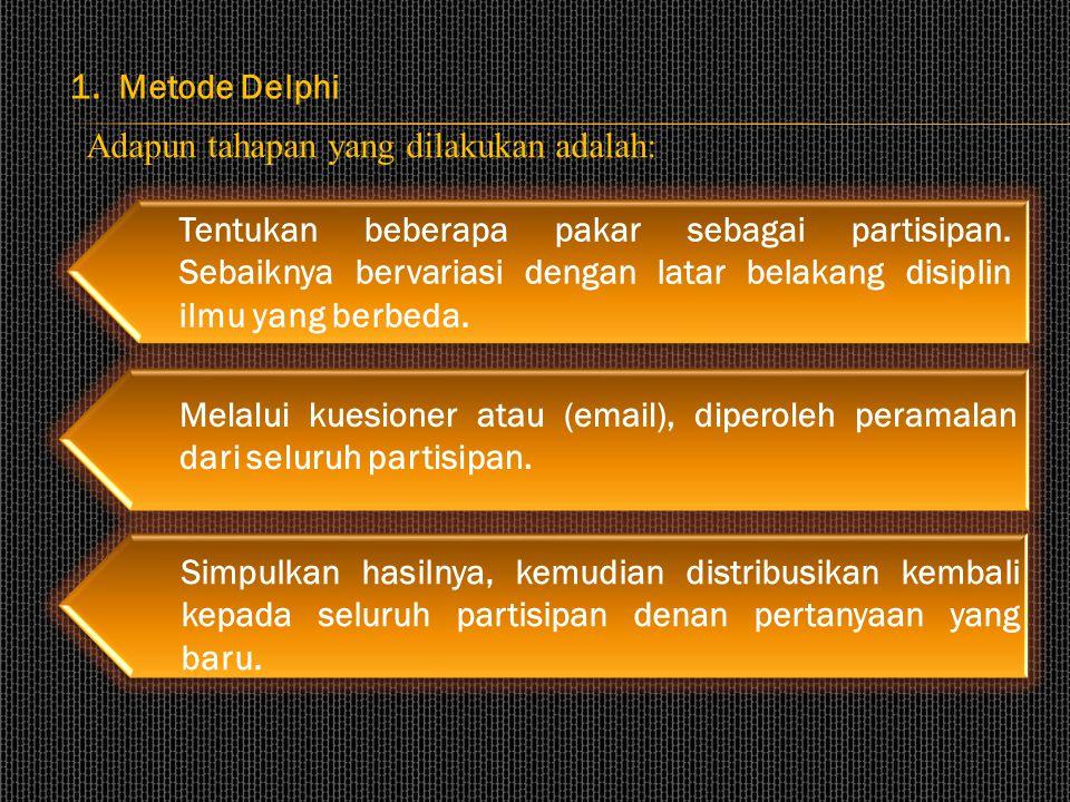 1. Metode Delphi Adapun tahapan yang dilakukan adalah: