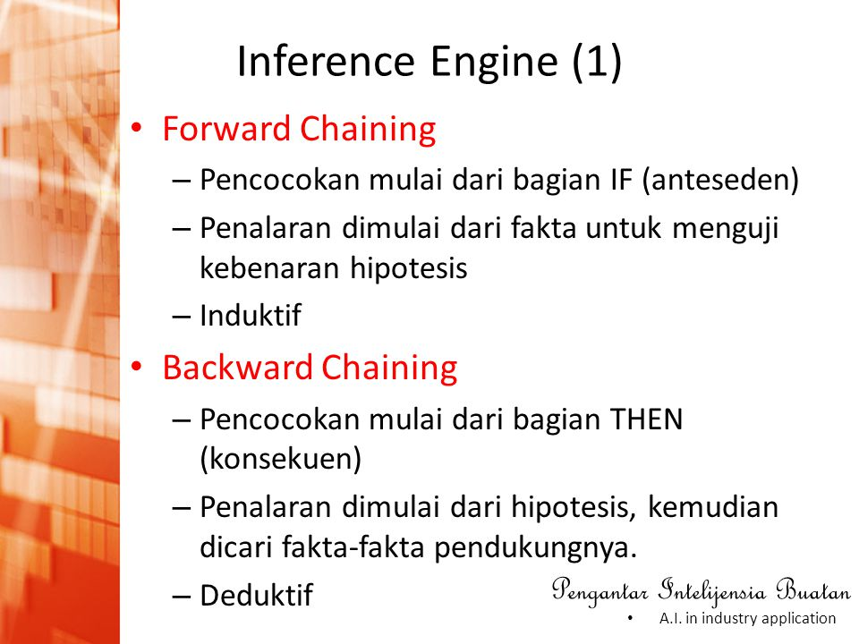 Inference Engine (1) Forward Chaining Backward Chaining