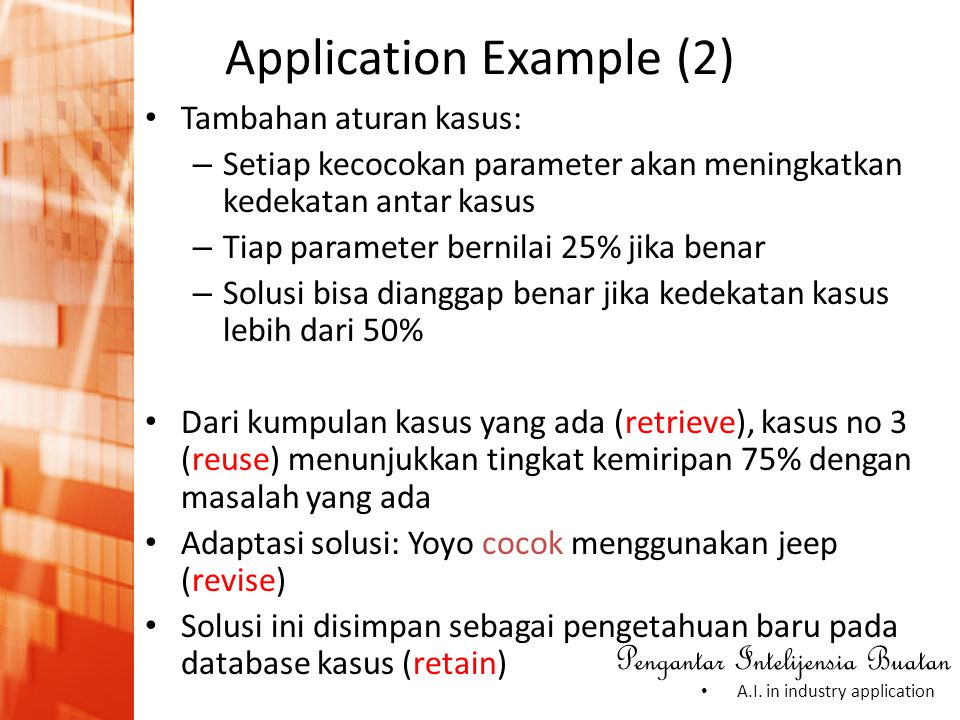 Application Example (2)