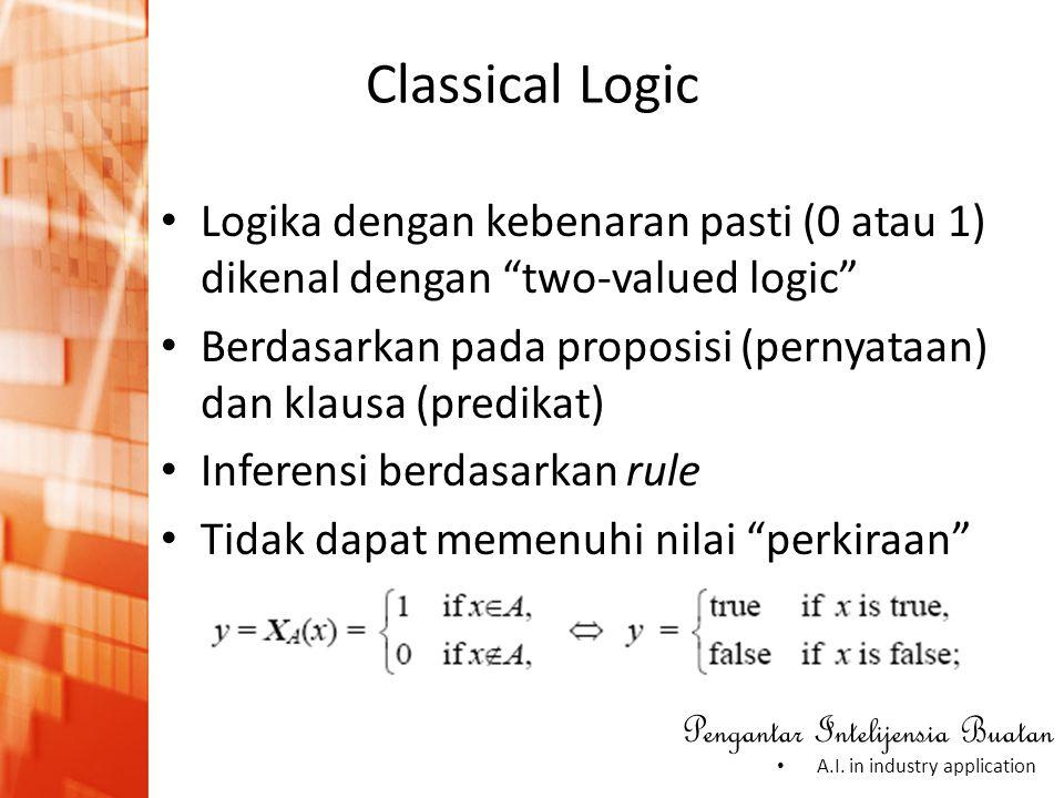 Classical Logic Logika dengan kebenaran pasti (0 atau 1) dikenal dengan two-valued logic