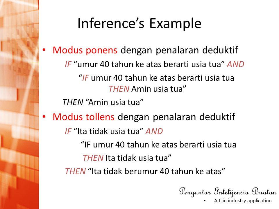 Inference's Example Modus ponens dengan penalaran deduktif