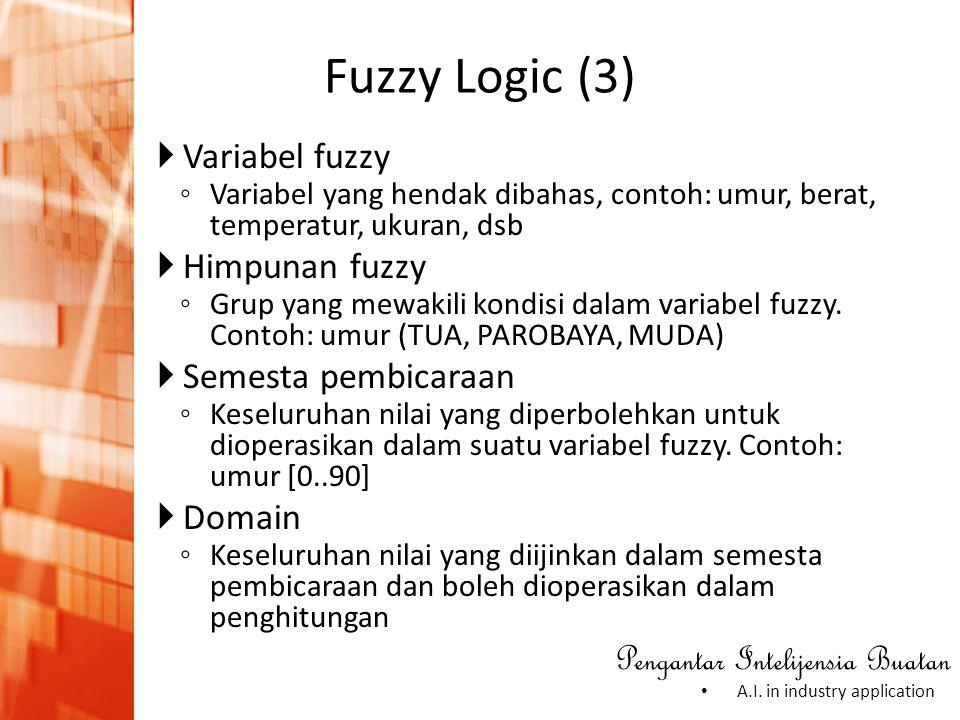 Fuzzy Logic (3) Variabel fuzzy Himpunan fuzzy Semesta pembicaraan