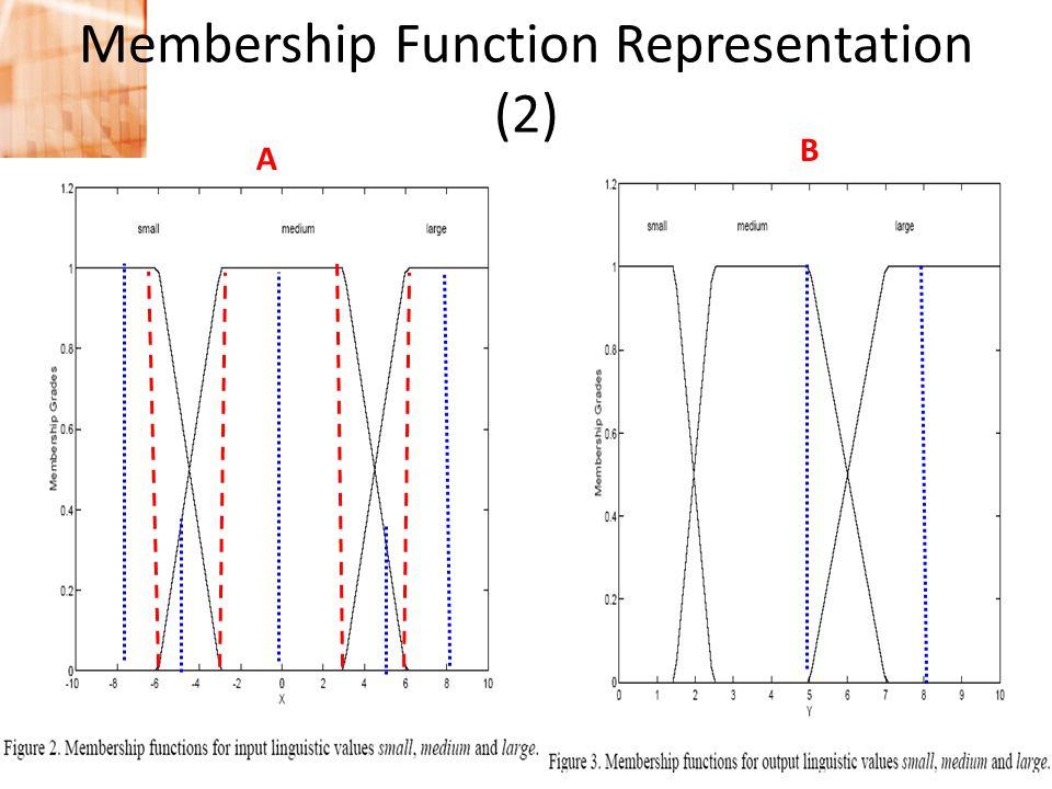 Membership Function Representation (2)