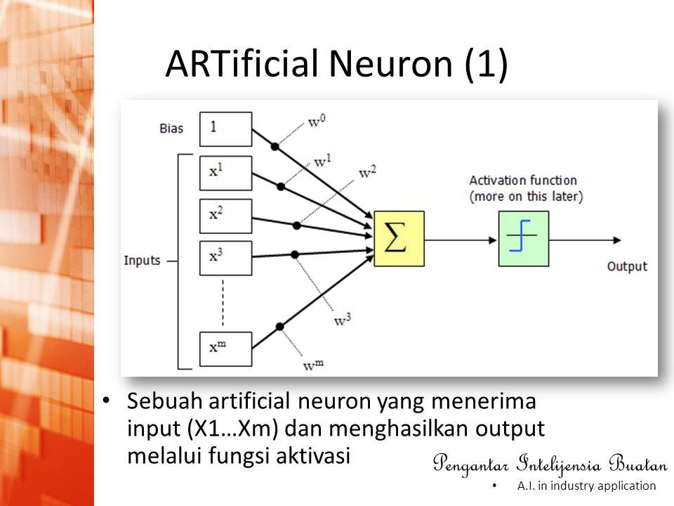 ARTificial Neuron (1) Sebuah artificial neuron yang menerima input (X1…Xm) dan menghasilkan output melalui fungsi aktivasi.