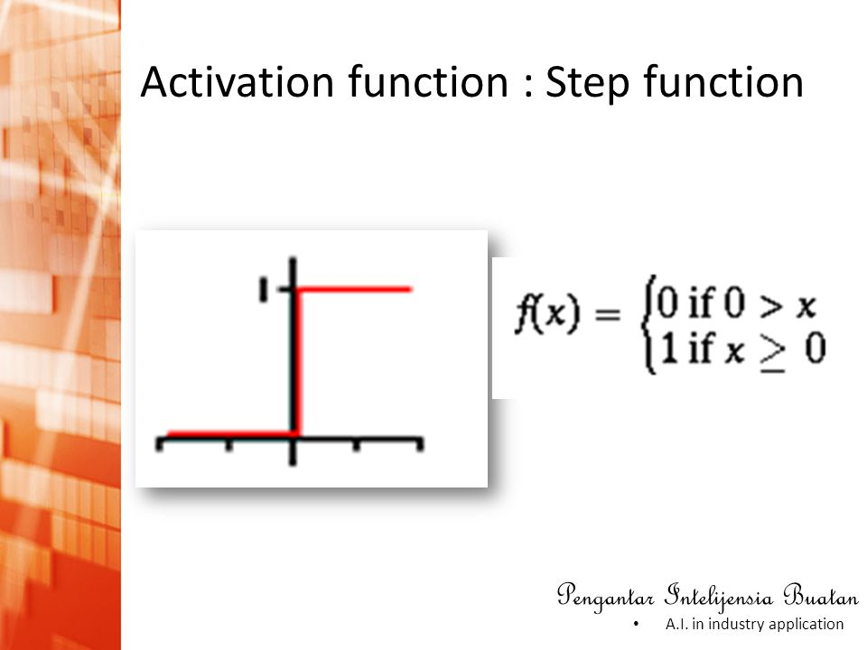 Activation function : Step function