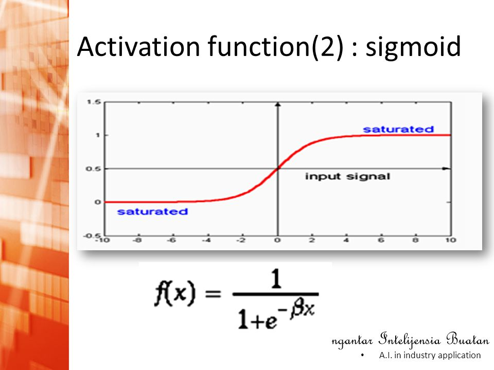 Activation function(2) : sigmoid