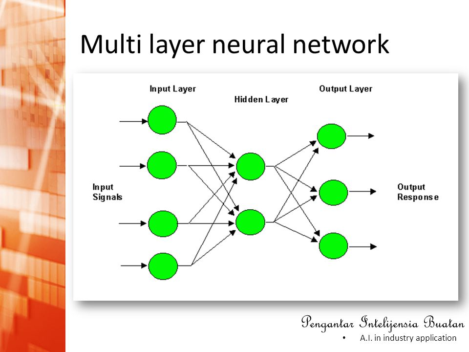 Multi layer neural network