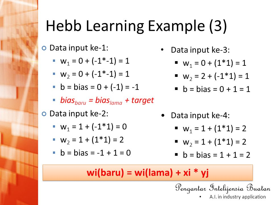 Hebb Learning Example (3)