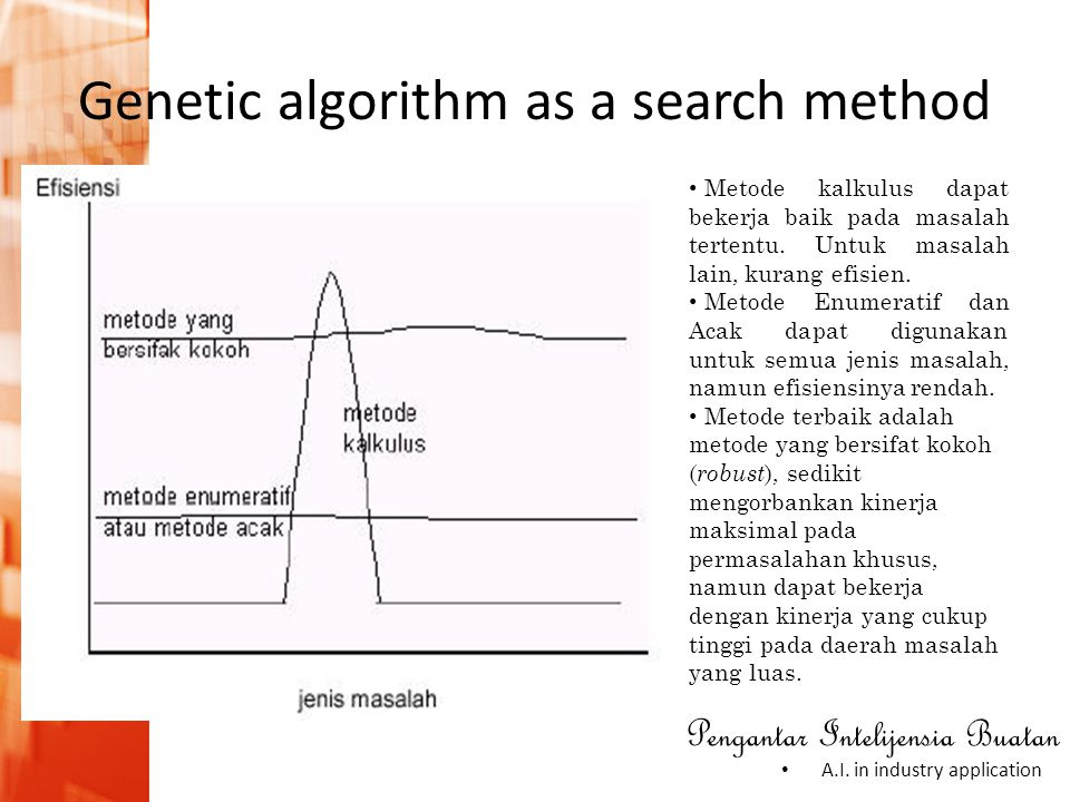 Genetic algorithm as a search method
