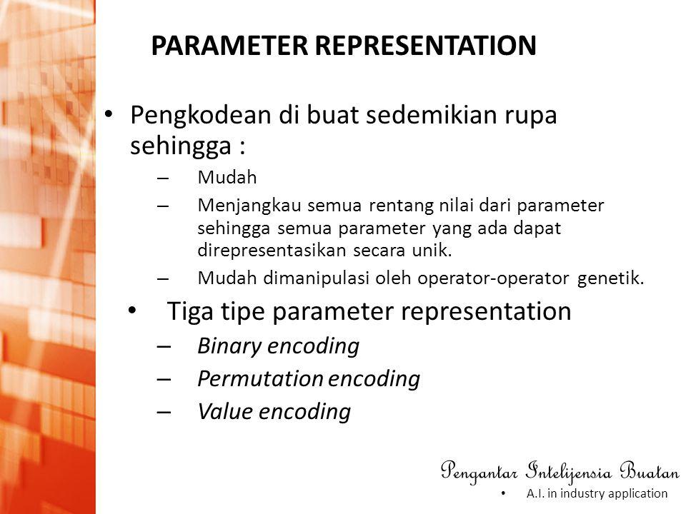 PARAMETER REPRESENTATION