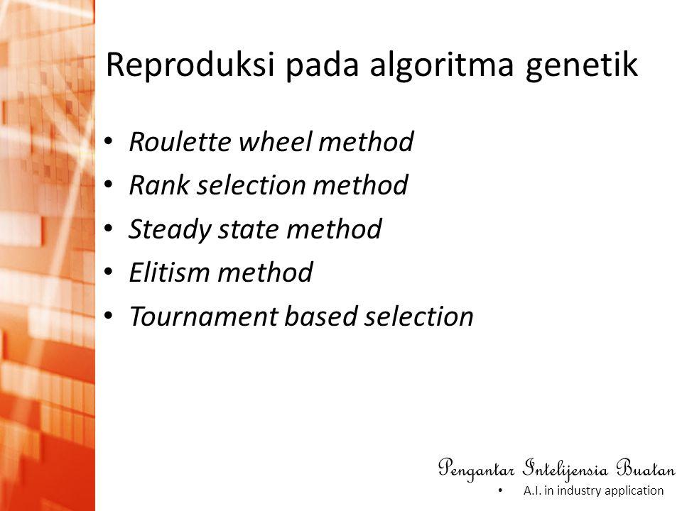 Reproduksi pada algoritma genetik