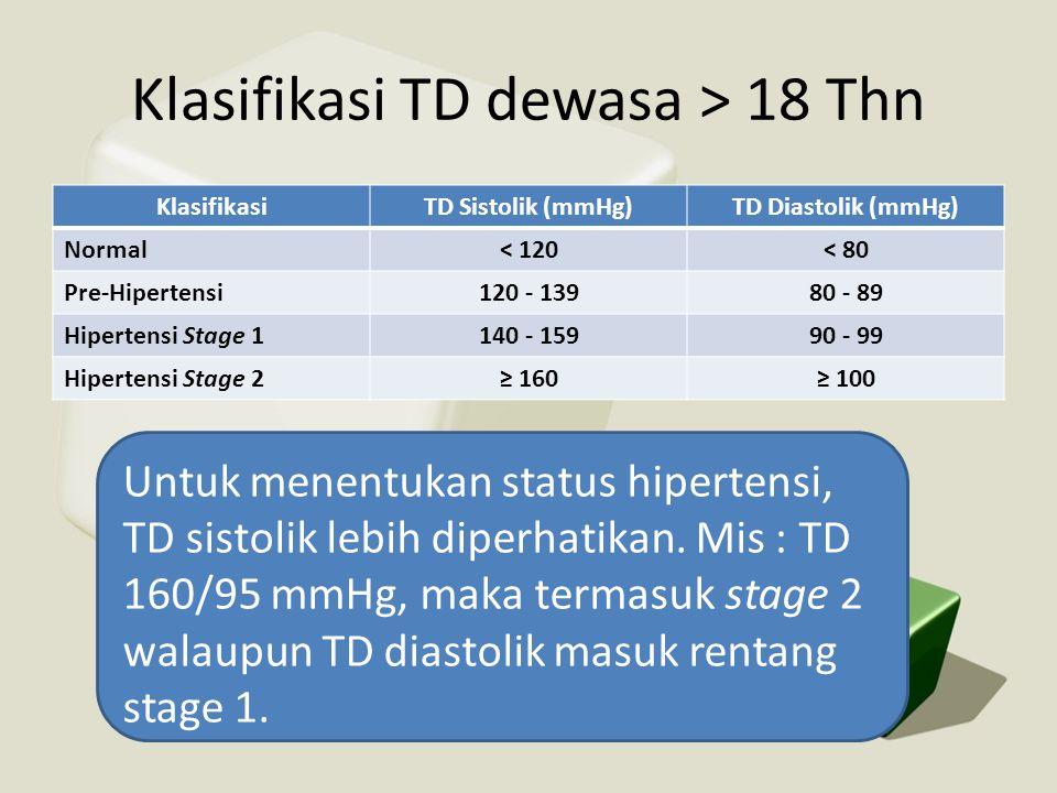 Klasifikasi TD dewasa > 18 Thn