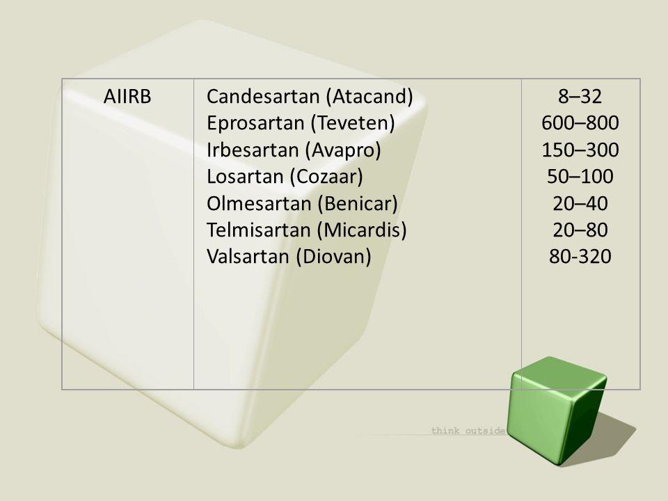 AIIRB Candesartan (Atacand) Eprosartan (Teveten) Irbesartan (Avapro) Losartan (Cozaar) Olmesartan (Benicar)