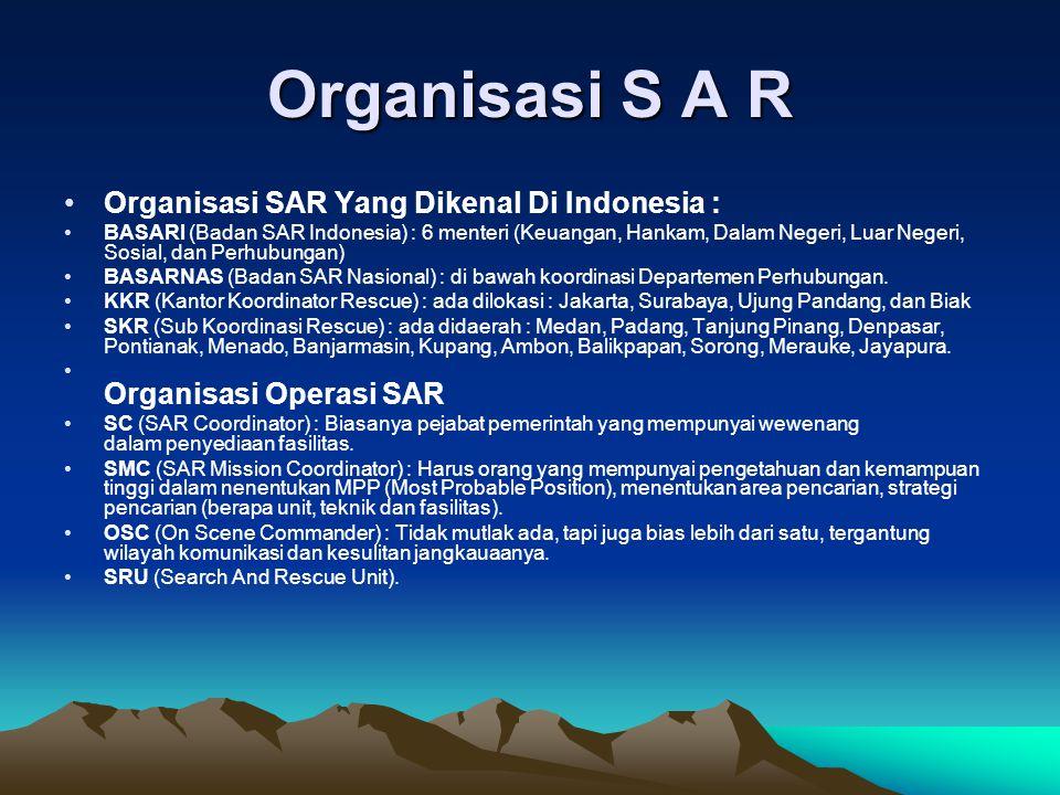 Organisasi S A R Organisasi SAR Yang Dikenal Di Indonesia :