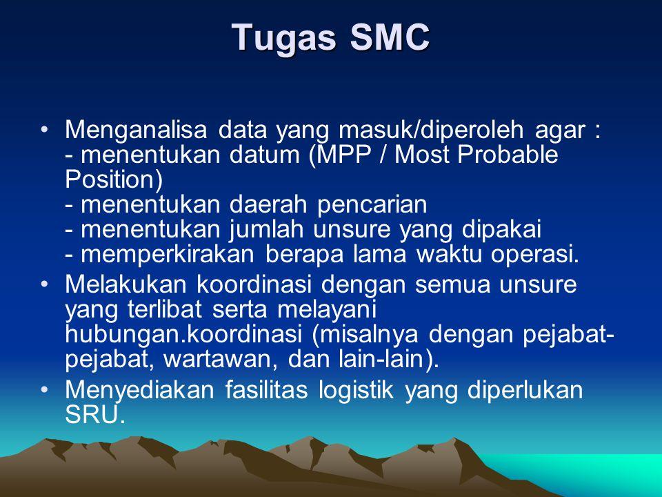 Tugas SMC