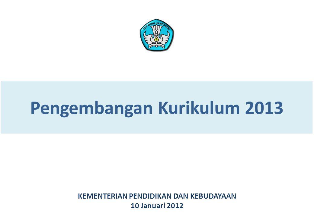 Pengembangan Kurikulum 2013 KEMENTERIAN PENDIDIKAN DAN KEBUDAYAAN