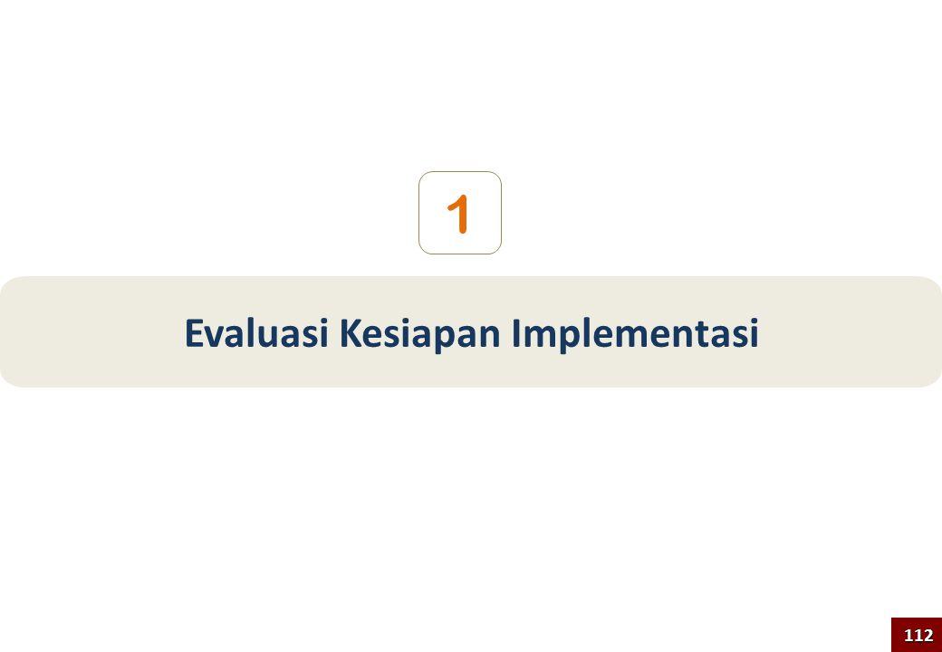 1 Evaluasi Kesiapan Implementasi 112