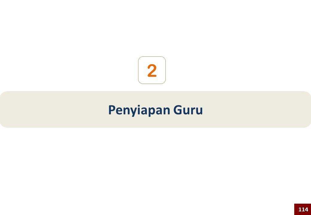 2 Penyiapan Guru 114