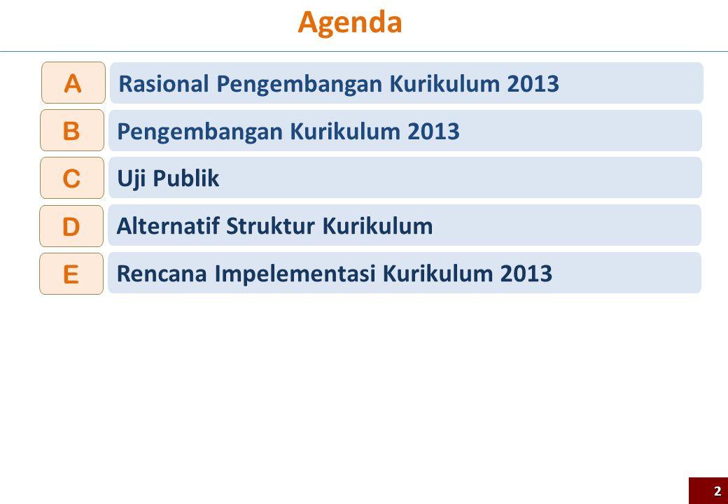 Agenda A Rasional Pengembangan Kurikulum 2013 B