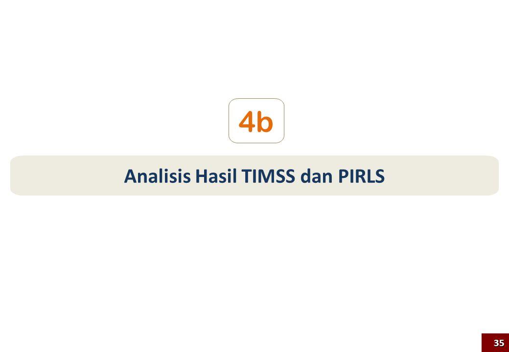 Analisis Hasil TIMSS dan PIRLS